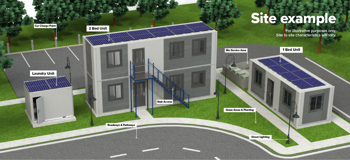 modular living accommodation